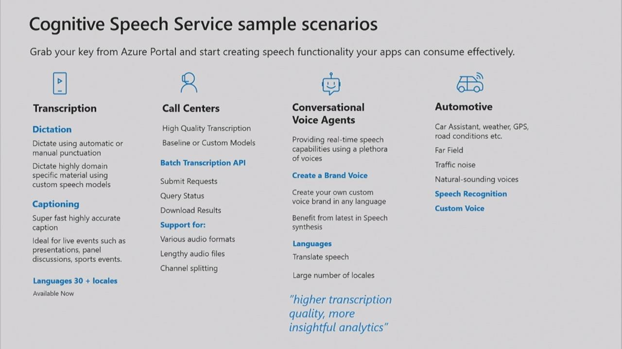 AI TechTalk: What's new in Cognitive Services speech recognition products