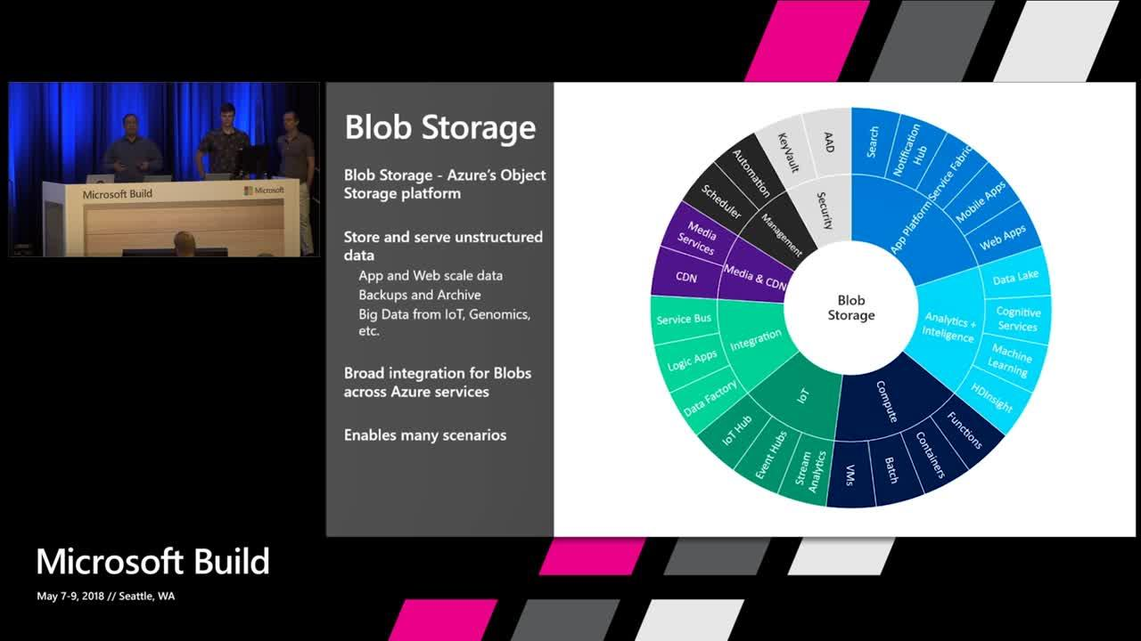 Leverage Azure Blob Storage to build storage intensive cloud native applications