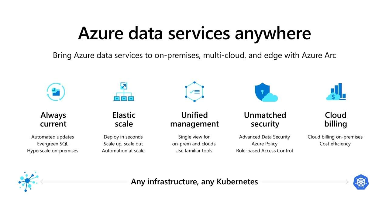Building high-value integrated data center solutions for Microsoft Azure Stack
