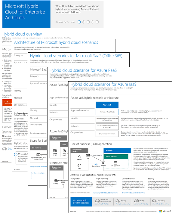 The new Microsoft Hybrid Cloud for Enterprise Architects poster