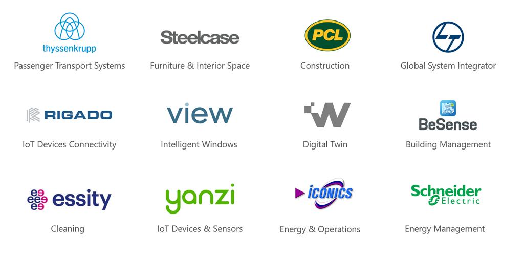 IoT partners