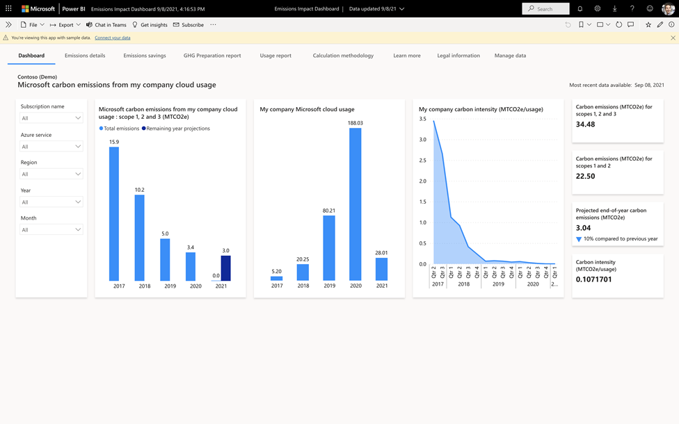 Figure 1: The main dashboard focuses on showcasing overall emissions and usage over time, as well as carbon intensity, which is a metric of carbon efficiency specific to cloud usage.