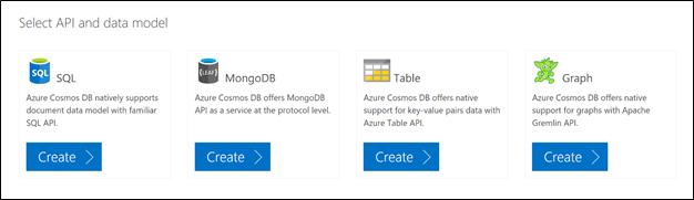 Try Azure #CosmosDB for free | Blog | Microsoft Azure