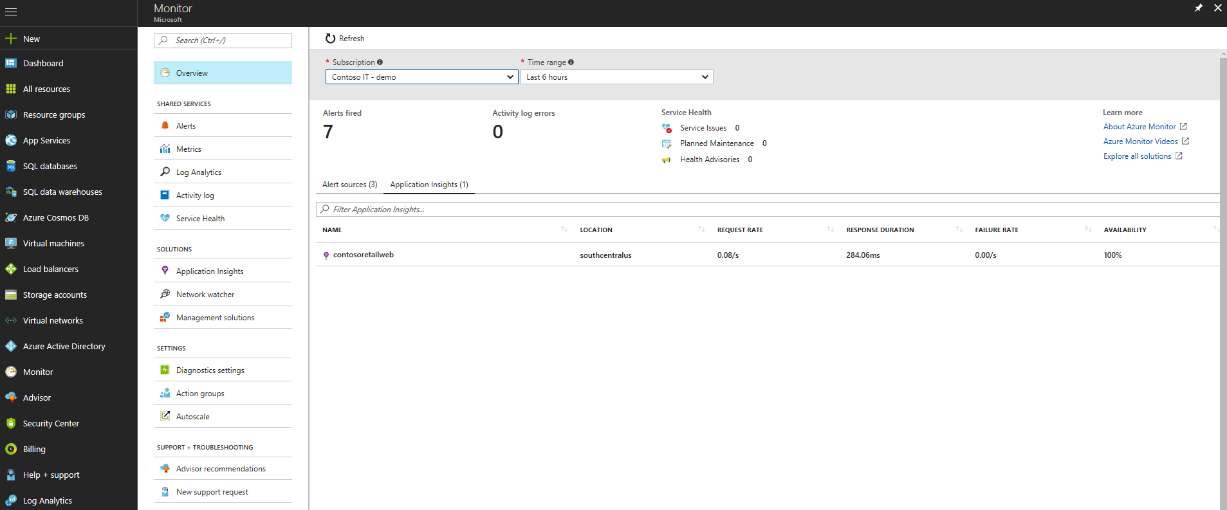 Monitoring on Azure 2