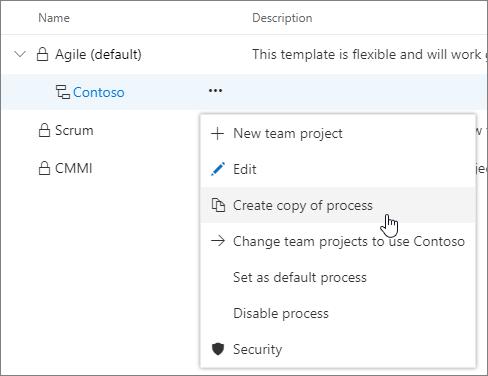 copy work item process