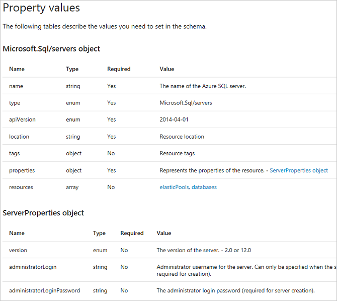 Azure Resource Manager template reference now available | Blog ...