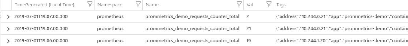 Screenshot example showing the collection of the prommetrics_demo_requests_counter