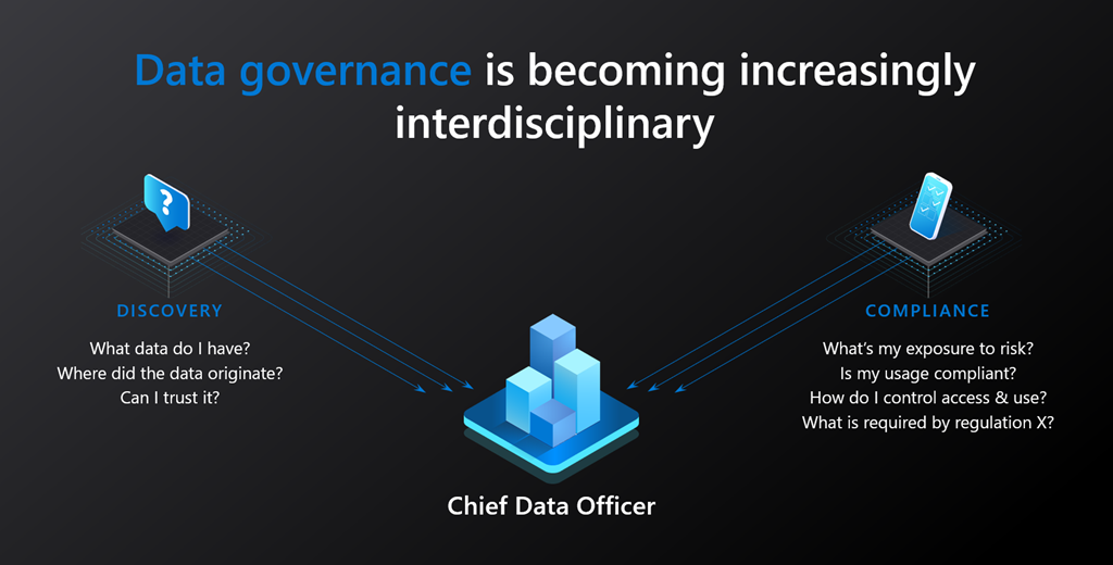Data governance is becoming increasingly interdisciplinary and the Chief Data Officer now needs to keep in mind both data discovery and data compliance as part of a comprehensive data management strategy