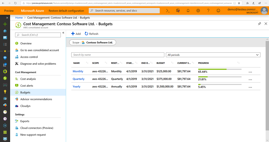 An image of the Cost Management: Contoso Software Ltd. budgets page.