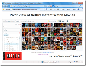 netflixpivot.cloudapp.net screenshot