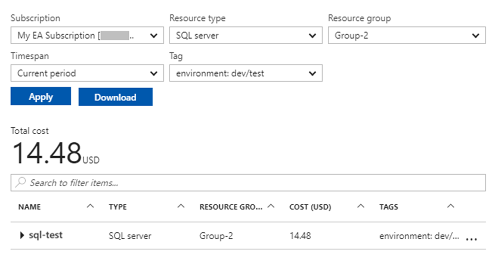 Costs by Resource for Azure Subscription