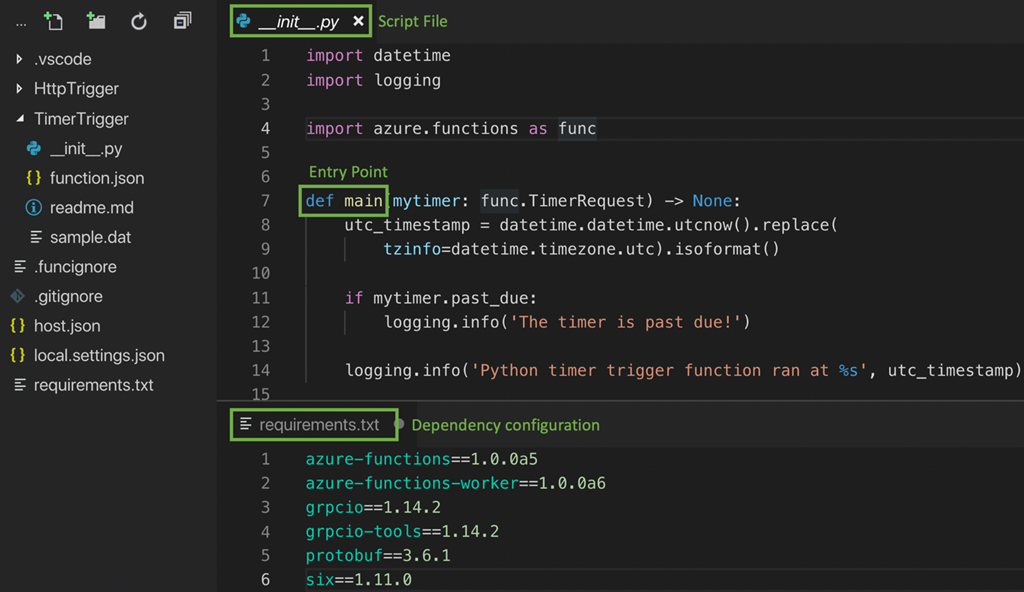 Taking a closer look at Python support for Azure Functions | Blog