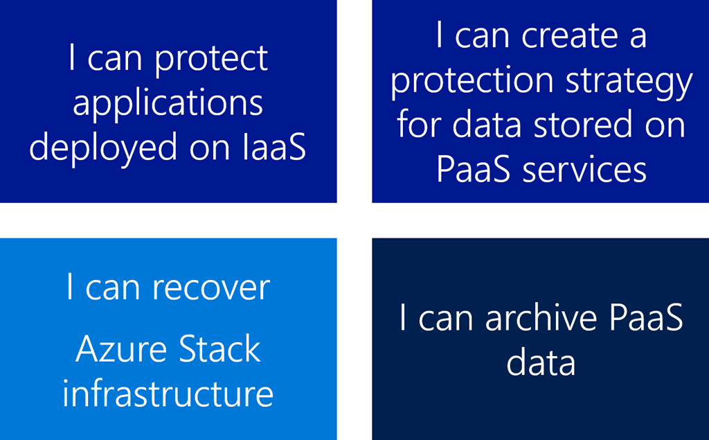 Protecting Applications And Data On Azure Stack Blog Microsoft Azure - Bcdr plan template