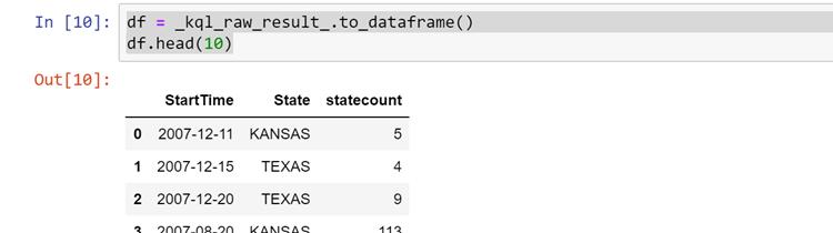 Screenshot pf placing result set into a pandas dataframe