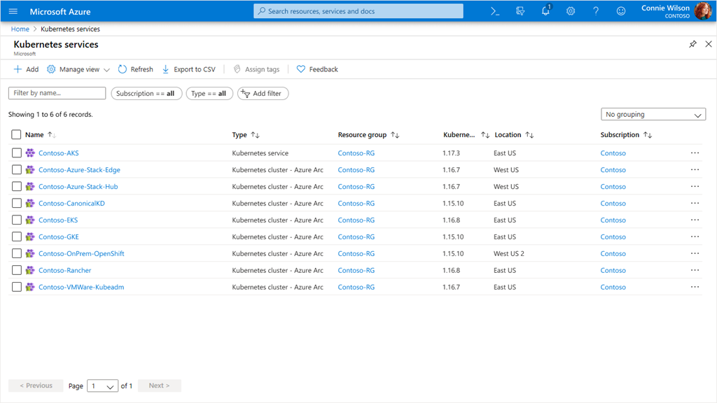 Azure Arc helps you inventory, organize, and control different Kubernetes clusters running anywhere from Azure at scale.