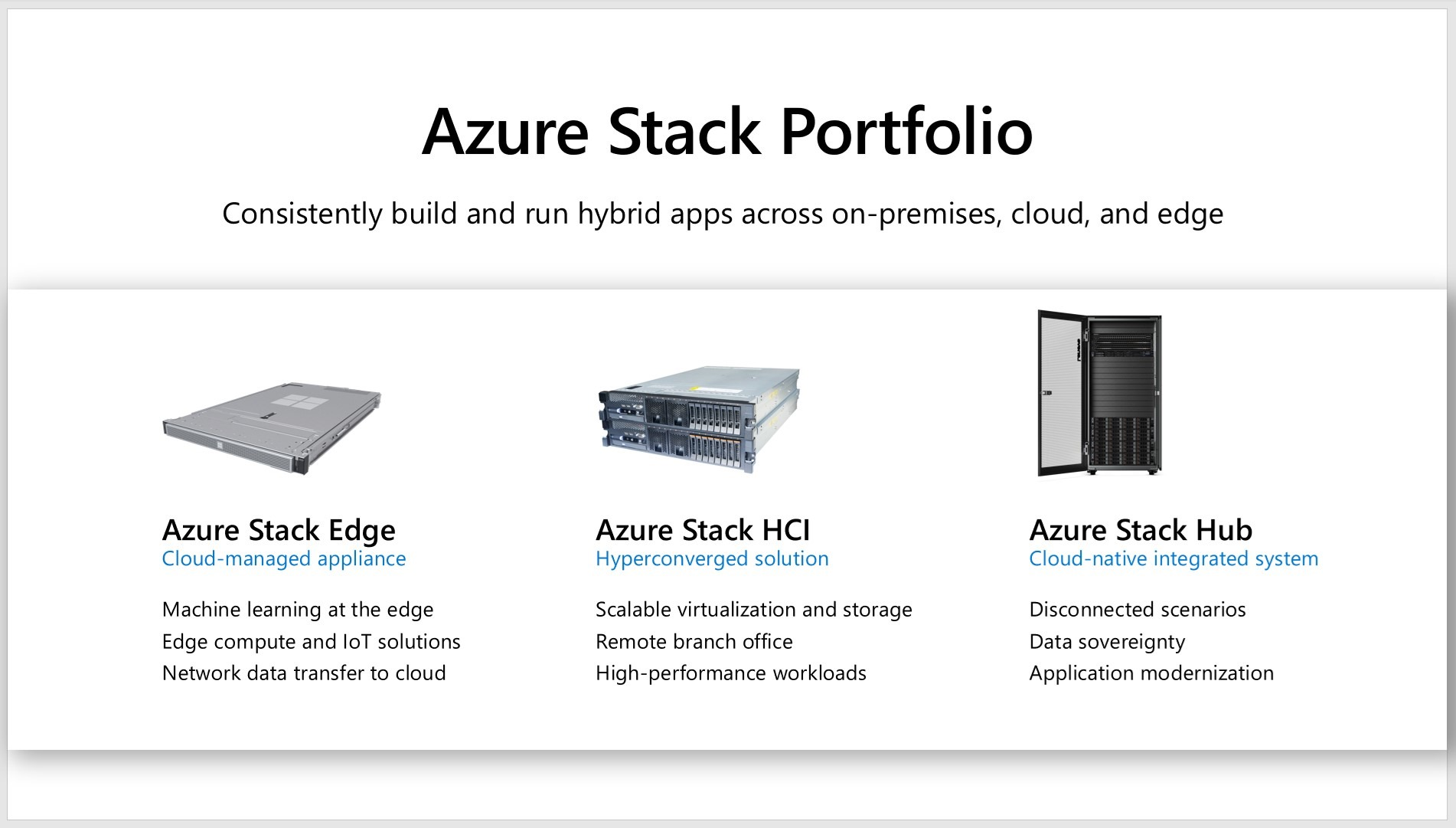 Azure Stack portfolio including of Azure Stack Edge, Azure Stack HCI, and Azure Stack Hub