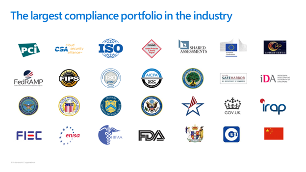 Diagrm showing 27 logos representing various industry compliance programs