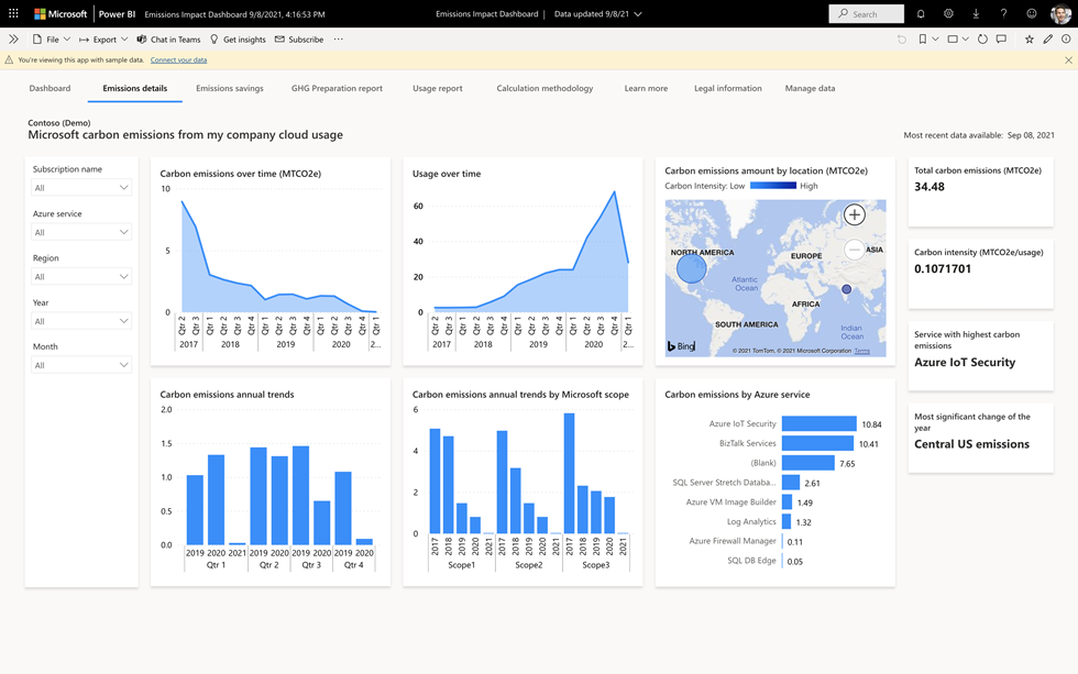 Figure 2: The dashboard shows carbon emissions by scope, year over year, helping organizations track trends and make impactful decisions about their cloud services usage.