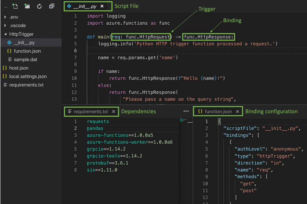 Azure Functions gets better for Python and JavaScript developers
