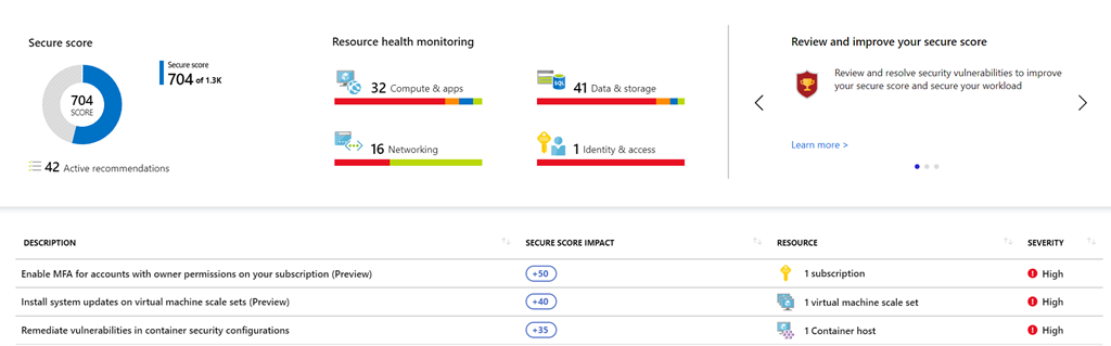 Screenshot of Azure Secure score in the Azure portal