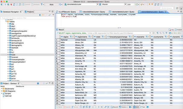 Azure HDInsight Interactive Query: Ten tools to analyze big data