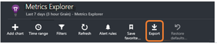 In Metrics Explorer, choose Alert rules, Add Alert
