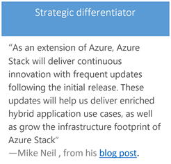 Strategic difference
