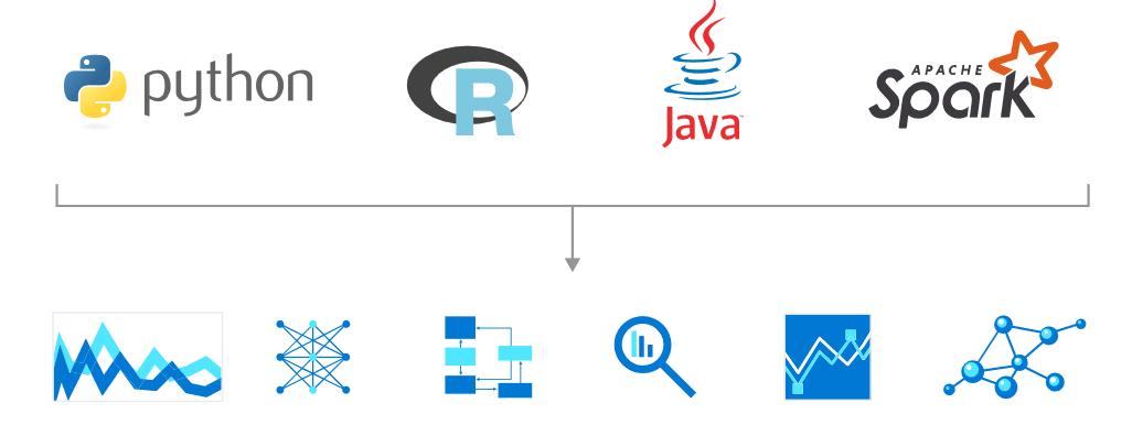 T-SQL Language logos