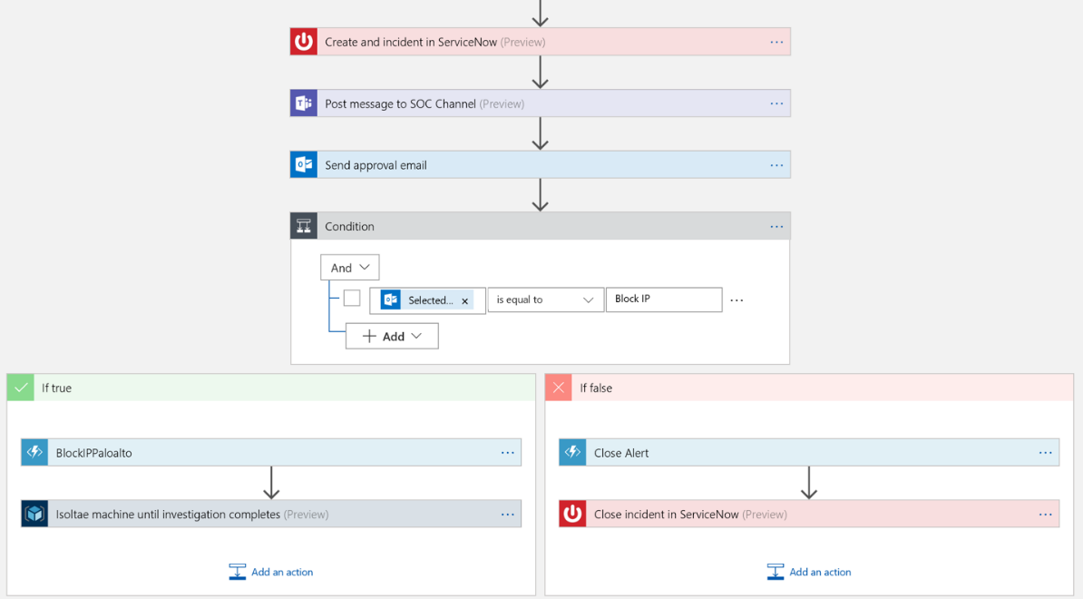 Built-in automation with pre-defined or custom playbooks in Azure Sentinel