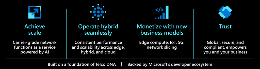 Azure for Operators enables customers to achieve scale, seamlessly operate hybrid, monetize with new business models and do all of this with a trusted partner: Microsoft.
