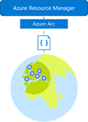 Imagen de texto Azure Resource Manager y Azure Arc con mundo