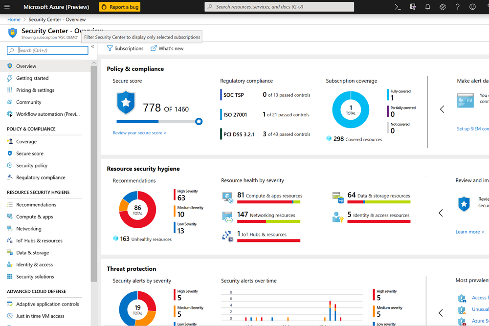A screenshot of the Azure Security Center overview tab.