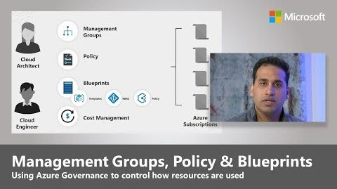 Thumbnail from ManagementGroups, Policy, and Blueprints in Azure Governance