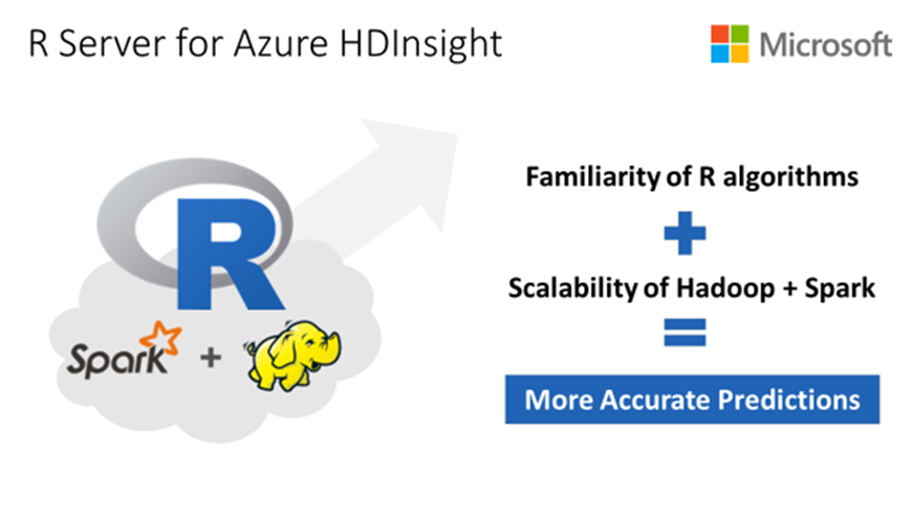 R Server for Azure HDInsight