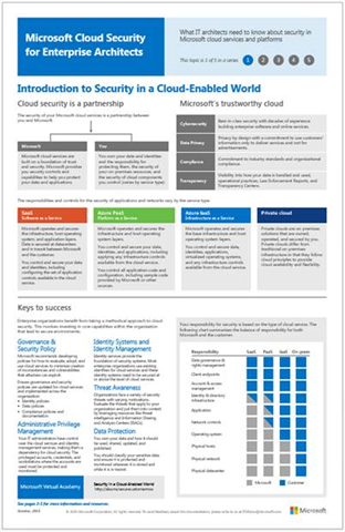 Microsoft Cloud Security for Enterprise Architects poster