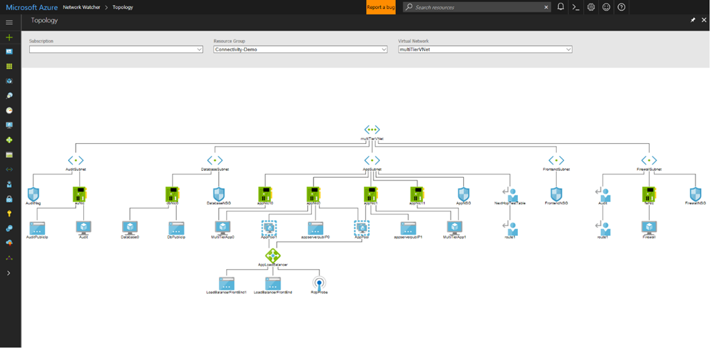 Azure Network Watcher Introduces Connectivity Check Preview Blog