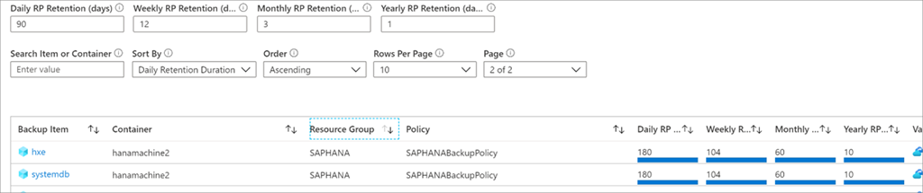 Use optimize tab in Backup Reports to view backup items with large retention