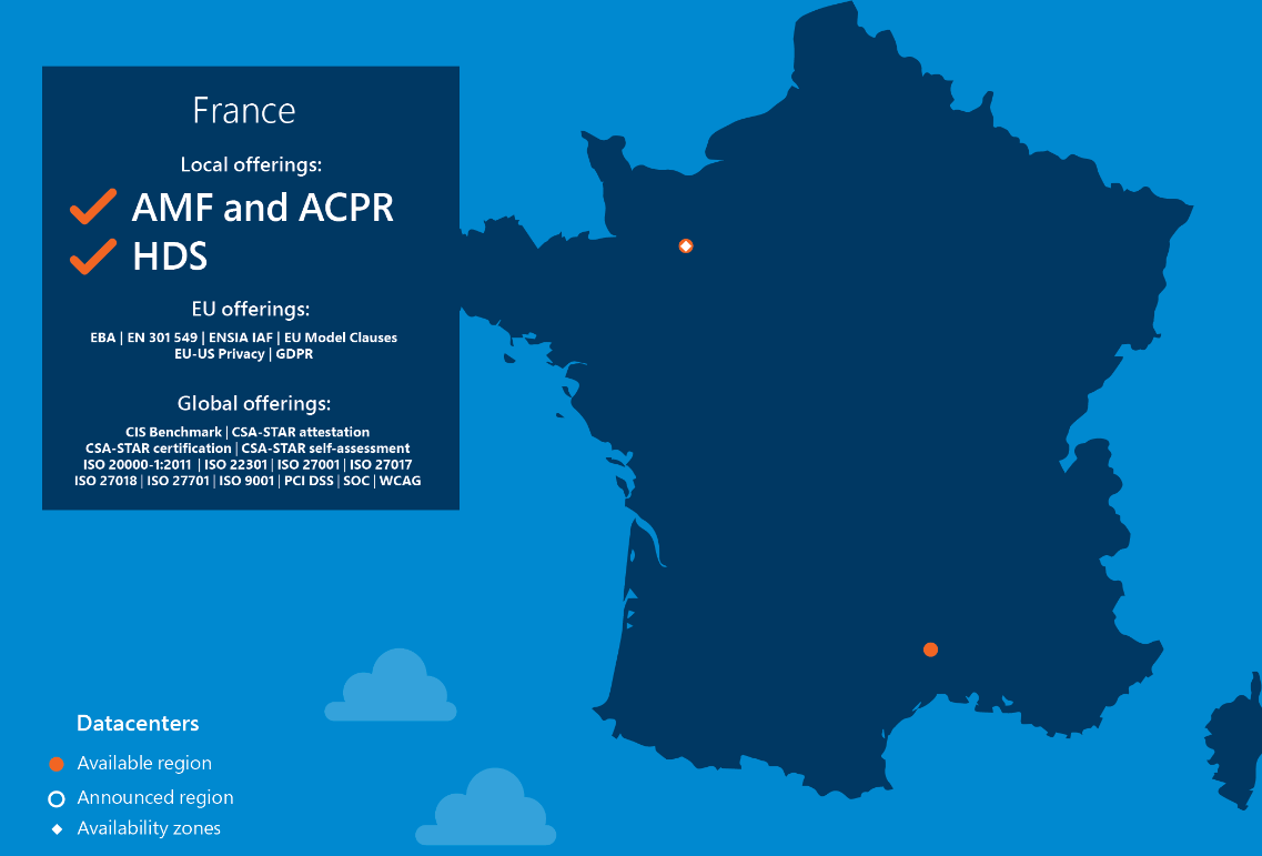 Map of France with Azure regions and compliance offerings