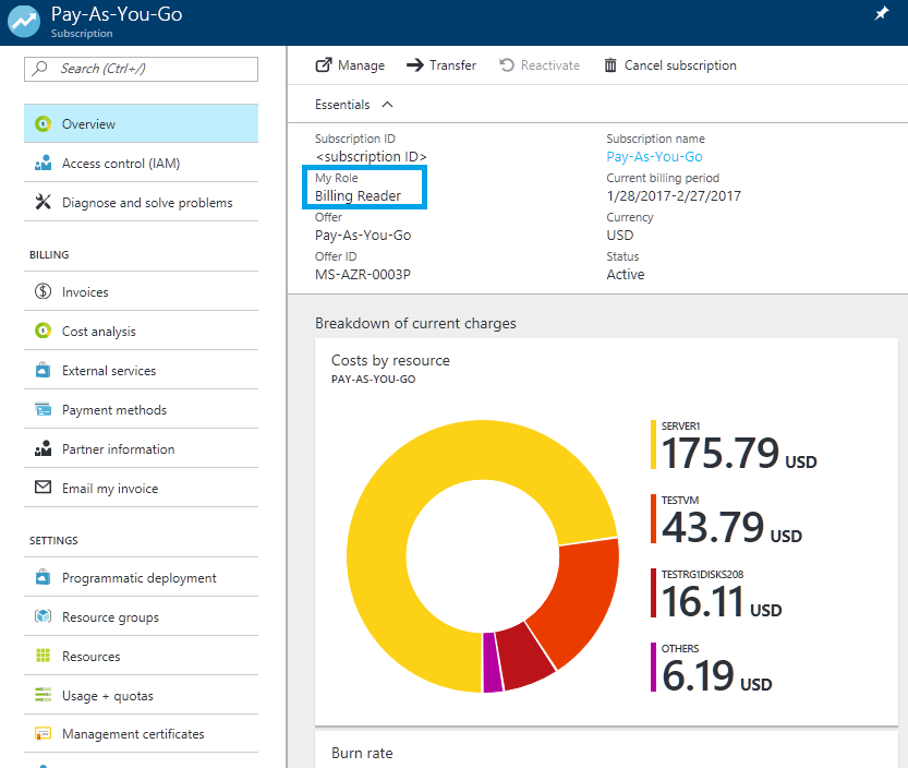 Azure Billing Reader Role And Preview Of Invoice API Blog - Invoice to go cost