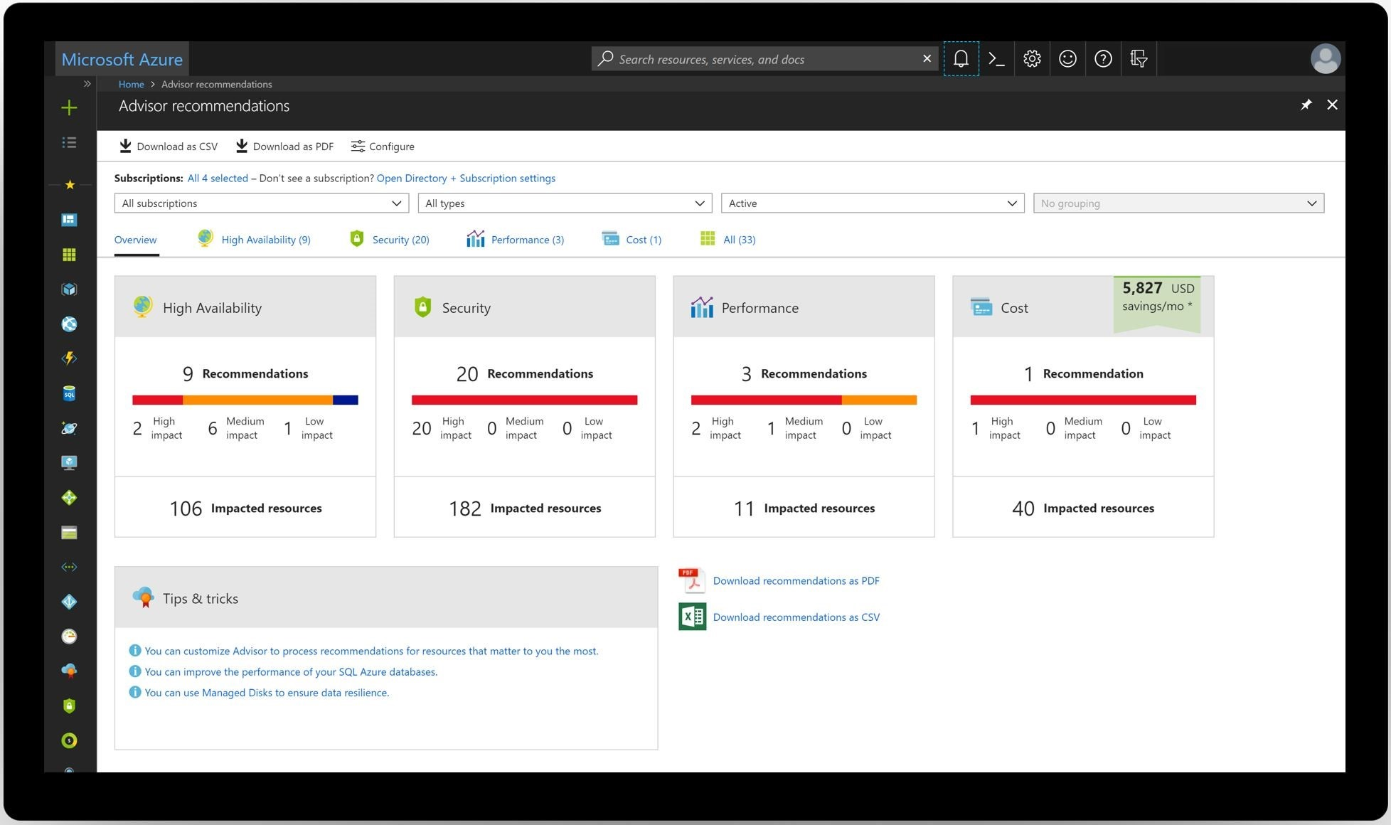 Five habits of highly effective Azure users