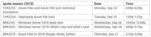 A new era for Azure Files: Bigger, faster, better!   Blog