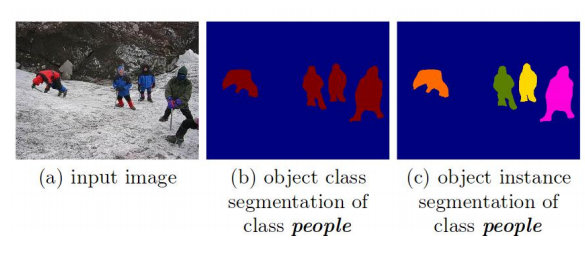 Image2_semantic_segmentation