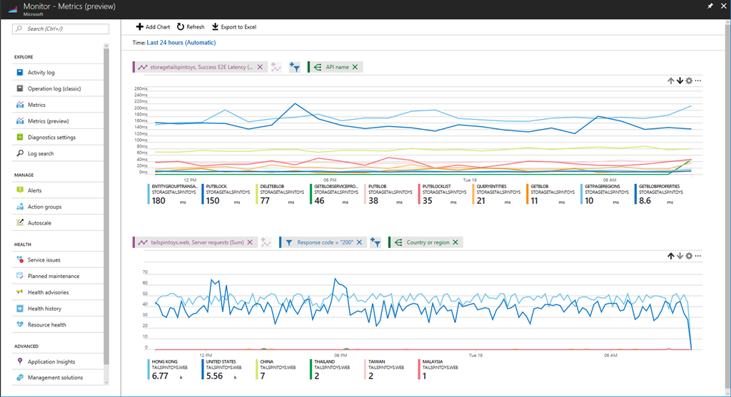 StorageAndAppInsights Metrics With Filter
