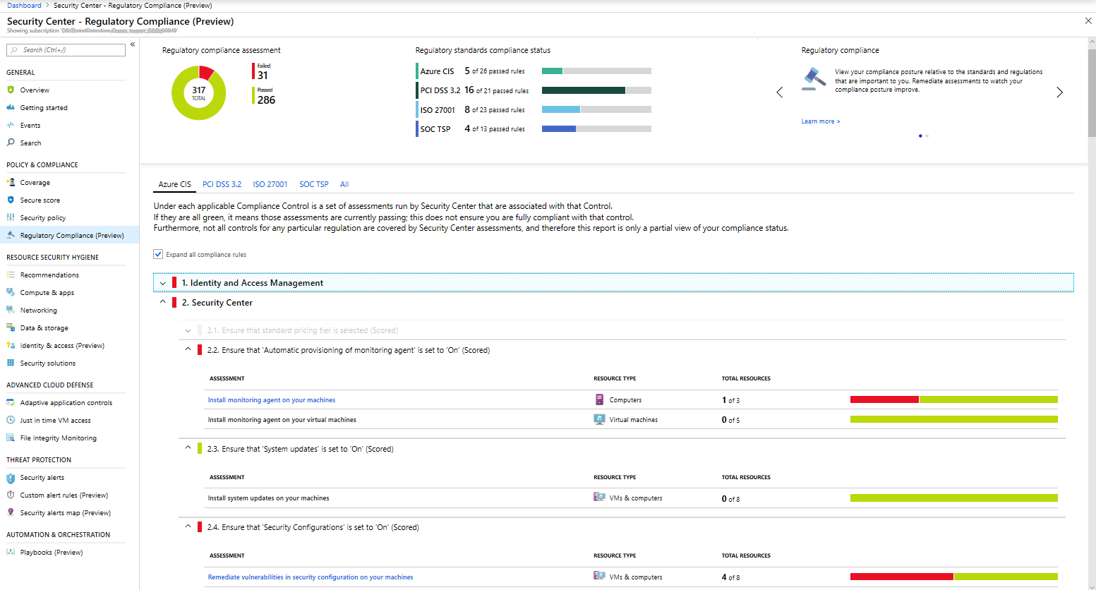Azure Security Center regulartory compliance dashboard screenshot