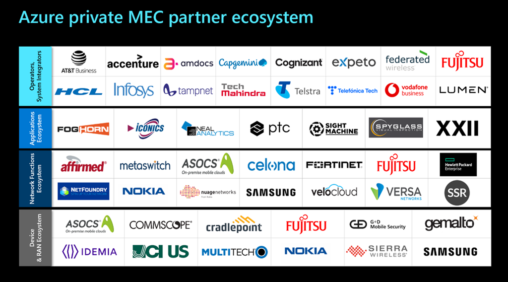 Azure private MEC partners ecosystem wall of logos