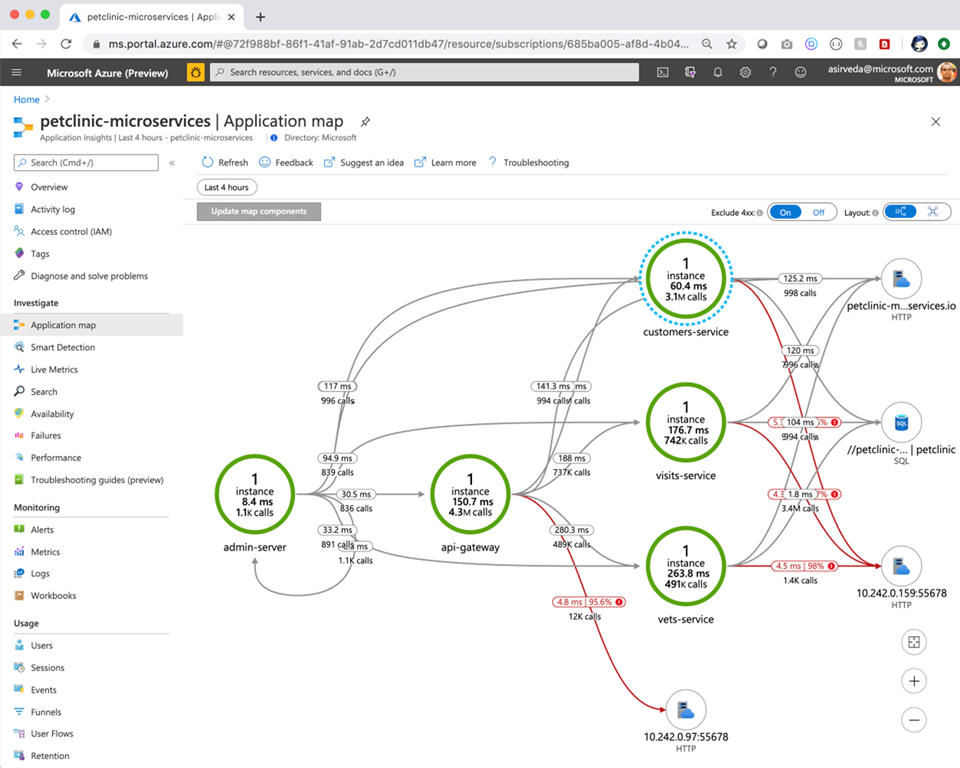 """Application transactions are visible through Application Insights """"Application Map"""""""