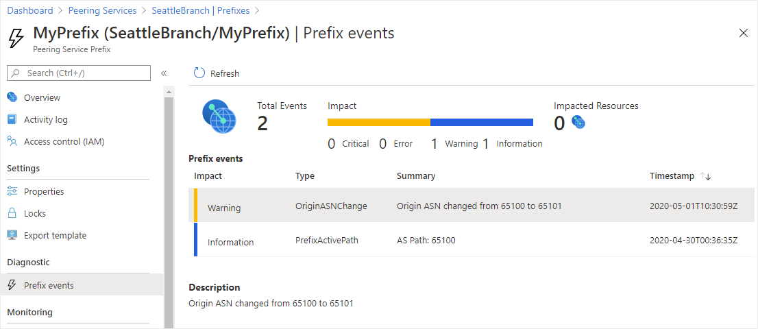 Prefix events in the portal showing an origin ASN change for a Peering Service customer's prefix.
