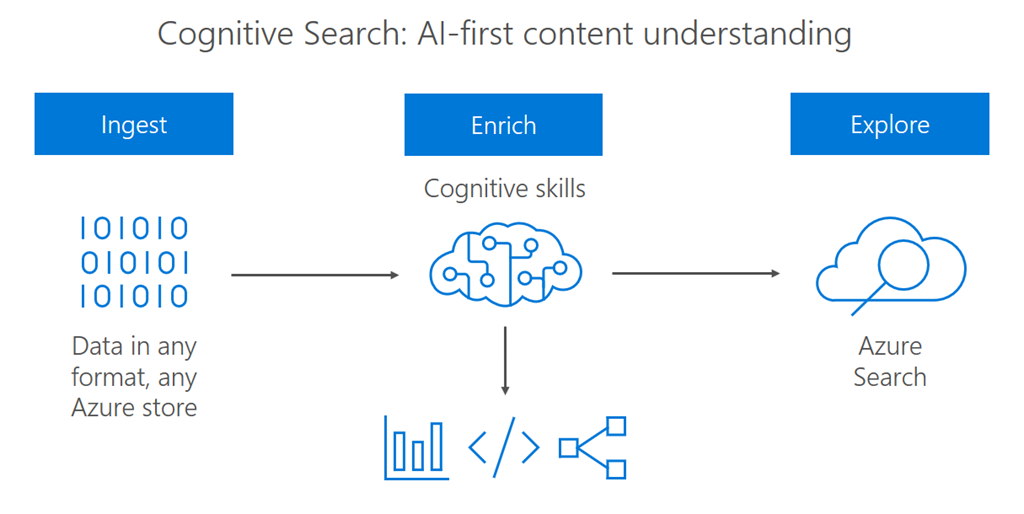 BUILD2018_CogSearch_1