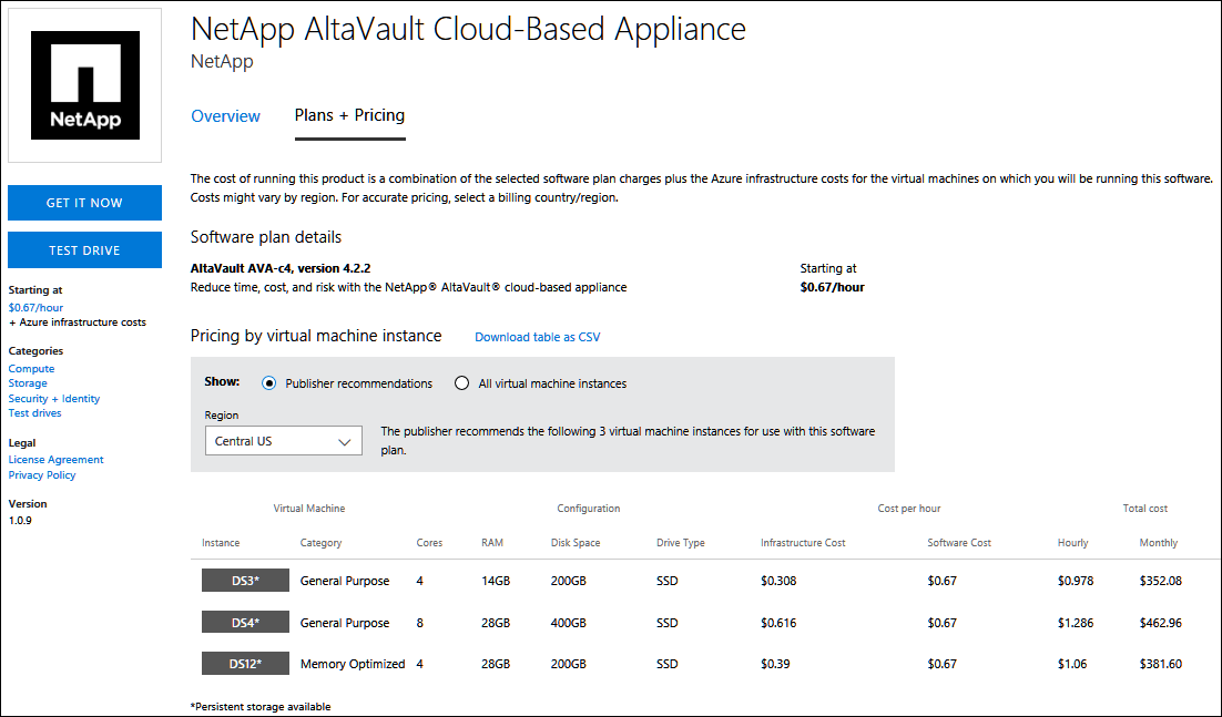 NetApp AltaVault pricing page