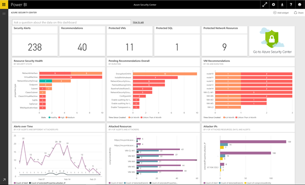 PowerBI-ASC-Dashboard